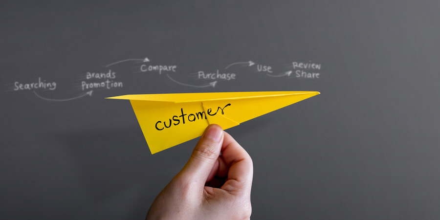 Customer's Purchasing Journey