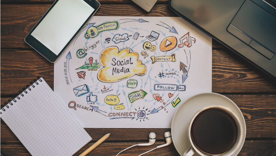 Trends followed by top social media advertising company